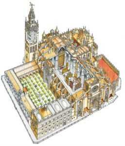 Схема севильского кафедрального собора